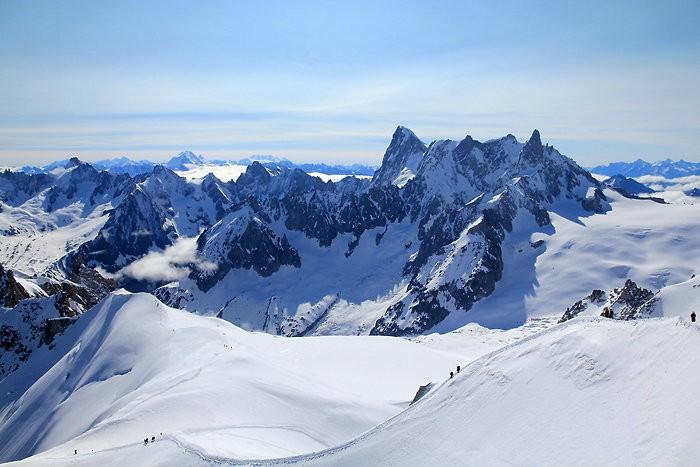 Panorama depuis les terrasses de l'Aiguille du Midi