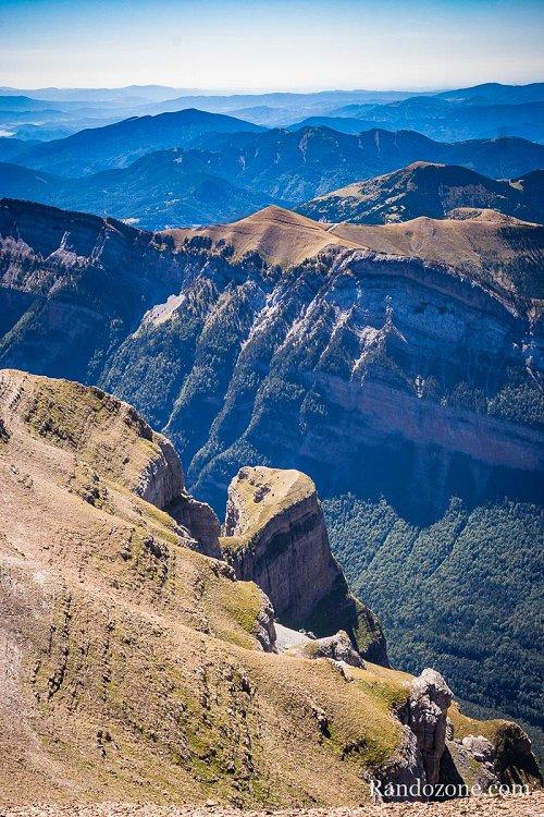 Canyon espagnols