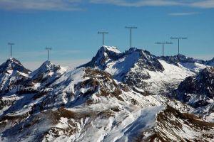 Panorama depuis le sommet de l'Anayette